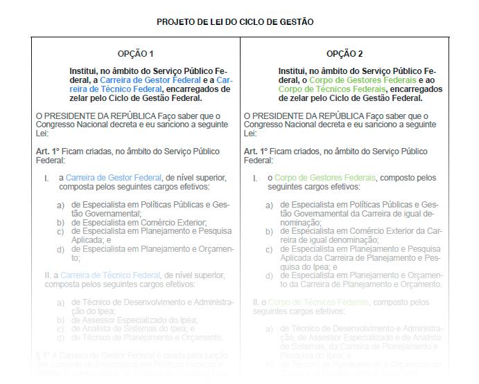 Clique e acesse a proposta de PL formulada pelo GT, com ajustes das entidades do CG e com alterações jurídicas solicitadas pelo Escritório Torreão.(É preciso ser associado para acessar este documento. Caso seja a primeira vez, será necessário pedir autorização com uma conta do Google)