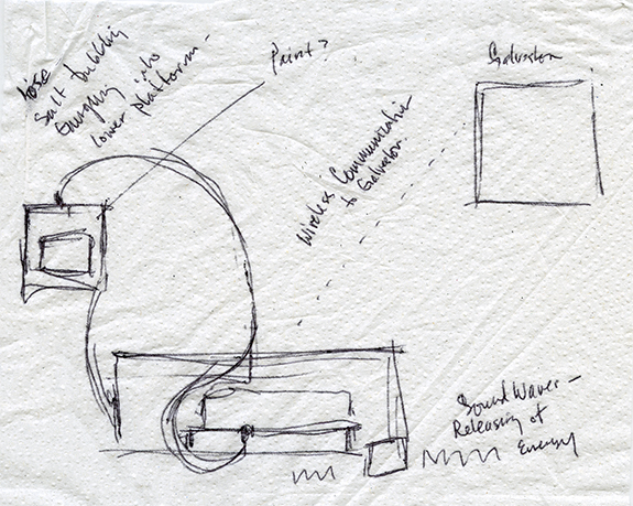Rough sketch for basic installation.