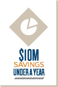 CAPTO_Strategy_Outcomes_10M_Savings.png
