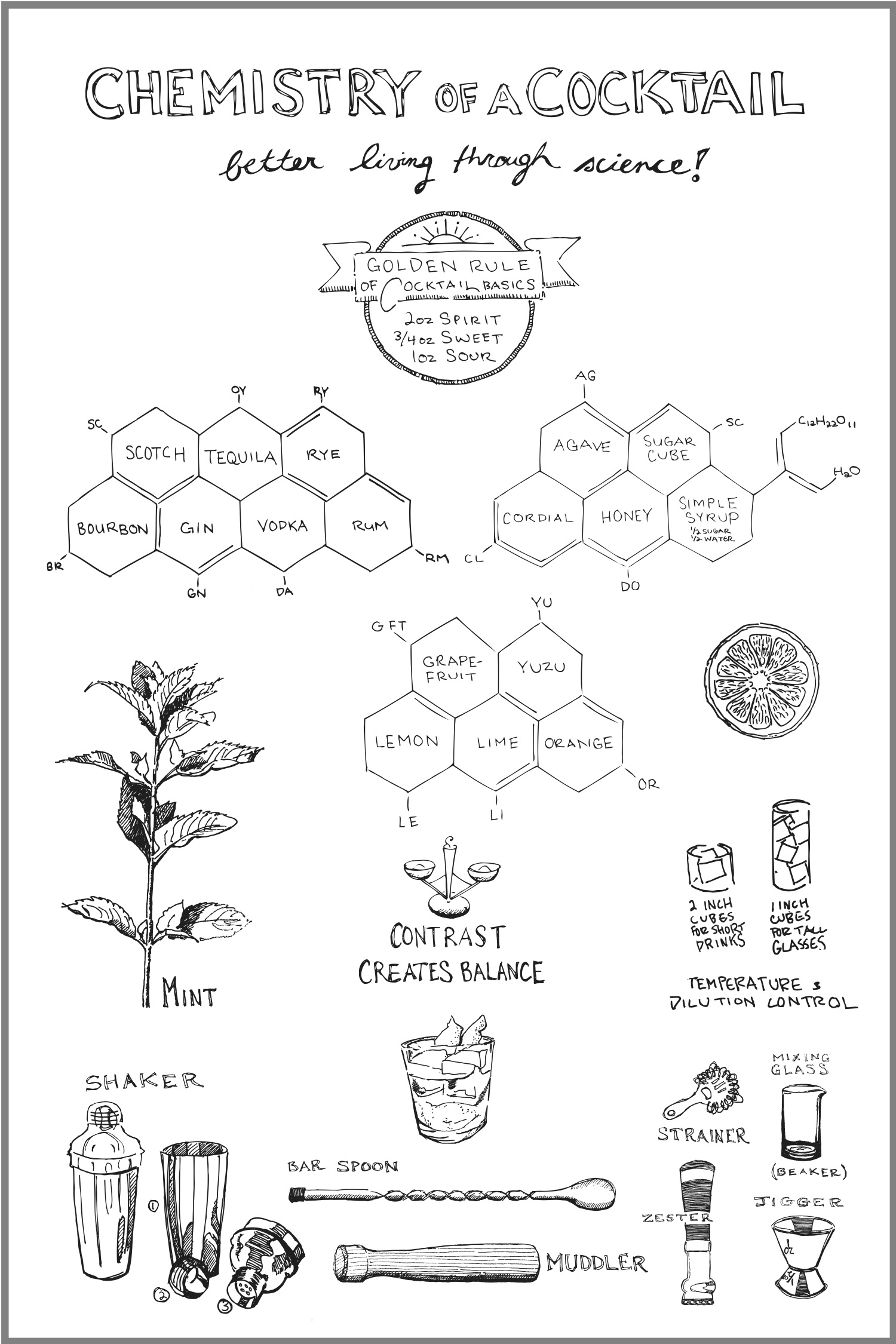 Chemistry of the Cocktail.jpg