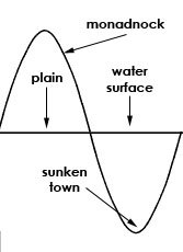 sunmon.jpg