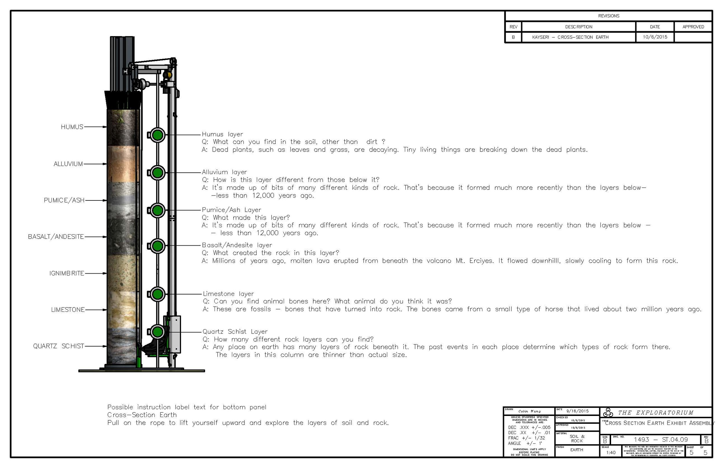 Drawing of the exhibit as designed by the Exploratorium with soil layers called out