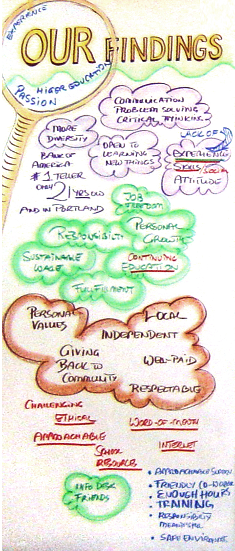 05-our_findings.jpg