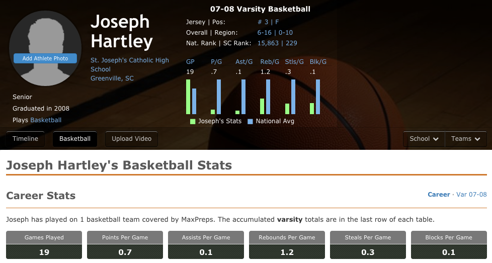 basketball stats.png