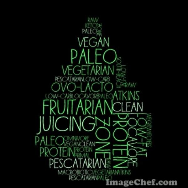 diets wordcloud.jpg