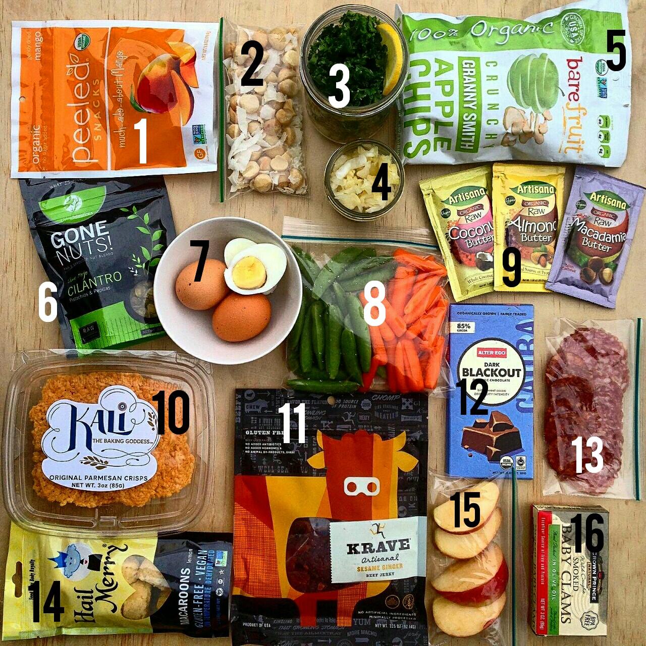 Real Food Numbers.jpg