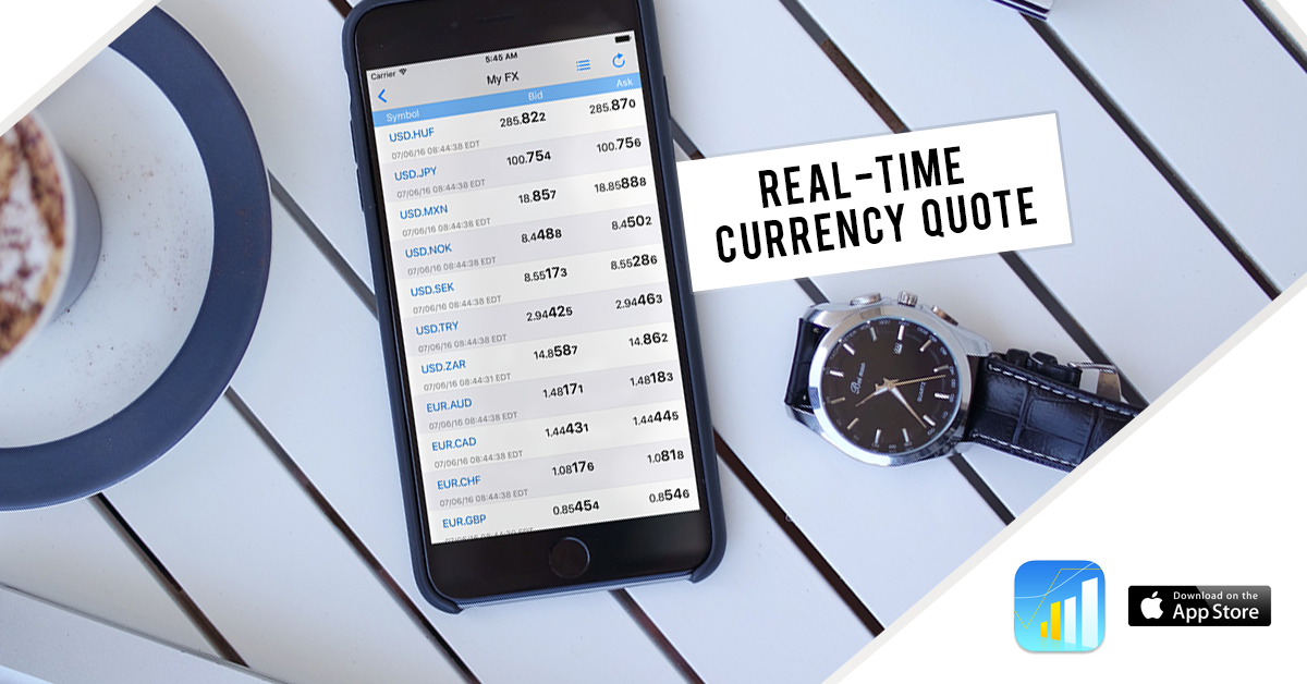 real-time-currency-quote