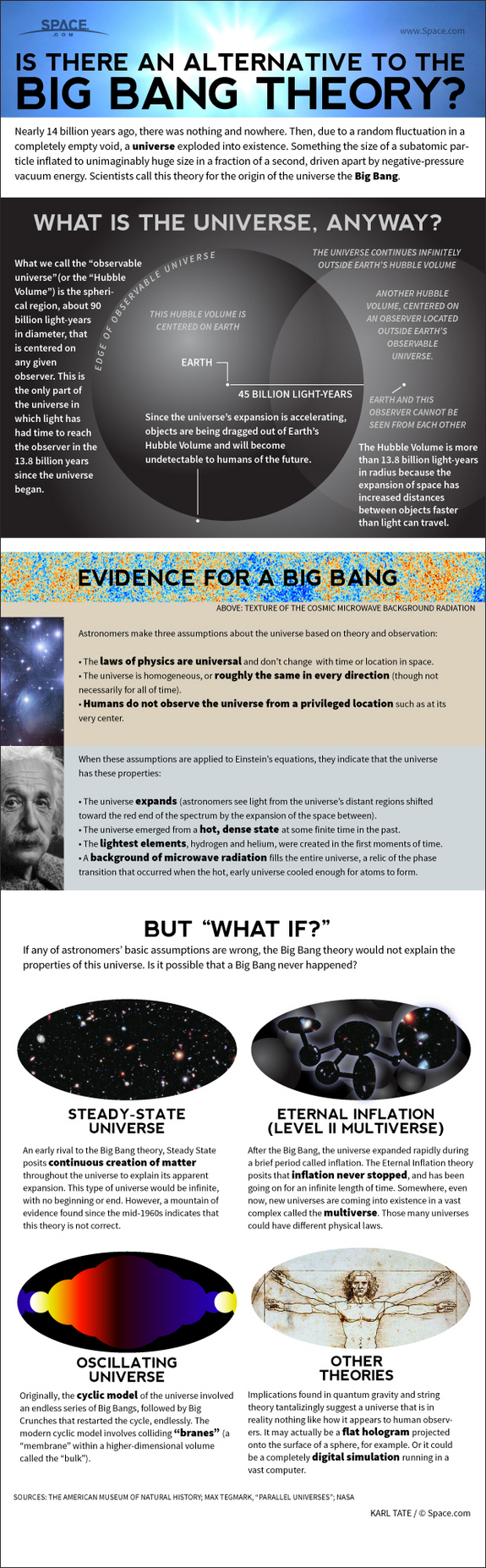 origin-theories.jpg
