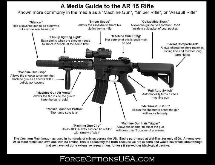 AR-15-Platform.jpg