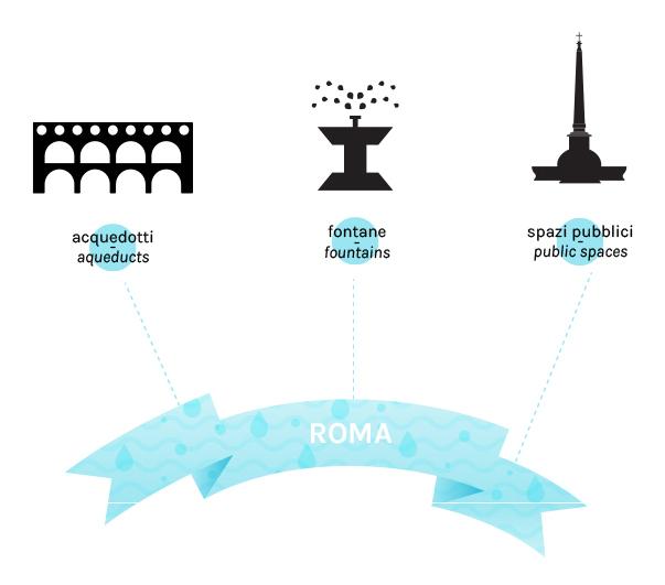 Diagram_water rome.jpg