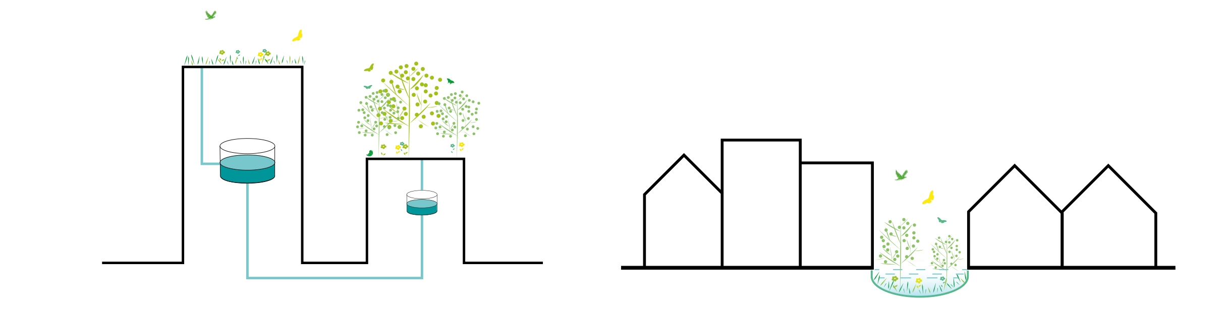 resilience between building.jpg