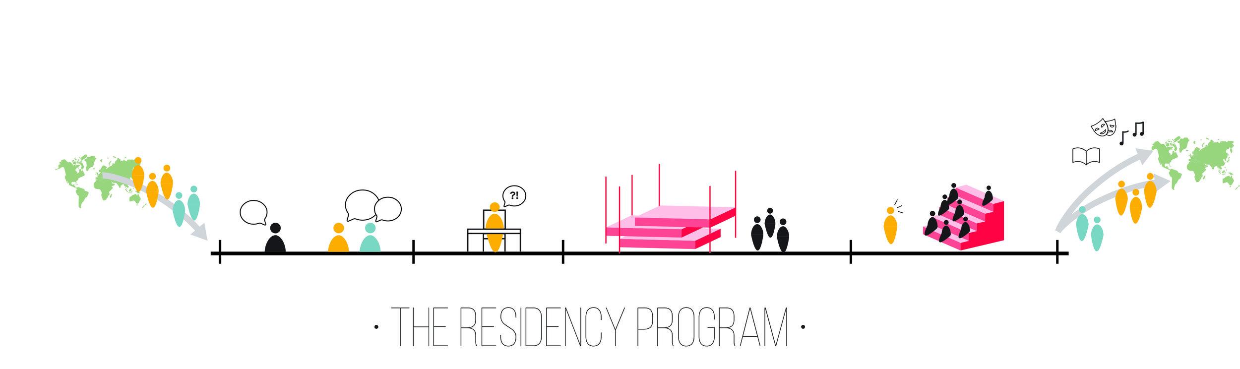 residency program.jpg