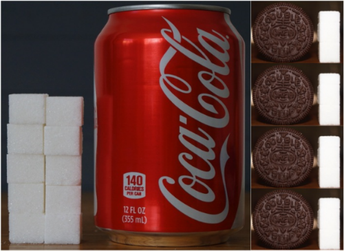 One 12-ounce can of Coca Cola contains 39 grams of sugar, which is equivalent to 10 sugar cubes or 4 Double Stuf Oreo cookies.