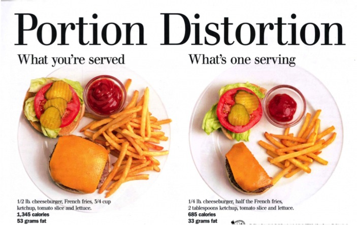 Food portions (and the amount of food we are accustomed to eating) are out of control and are only getting worse.