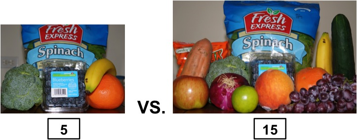 Is it better for you to consume 5 fruit and vegetable servings/day or 15 servings/day?