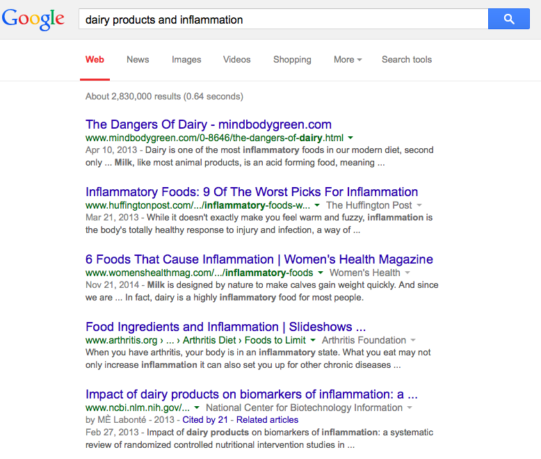 """Google Search """"Dairy Products and Inflammation"""""""