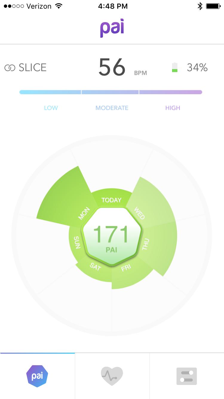 Figure 3.  Seven Day Rolling PAI Average.