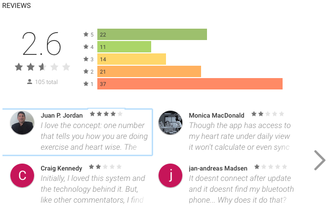 Figure 7.  PAI Reviews on Google Play. Maybe I should have listened.