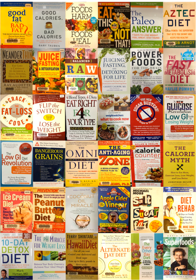 Example of Diet/Health & Wellness Books not Worth Reading.