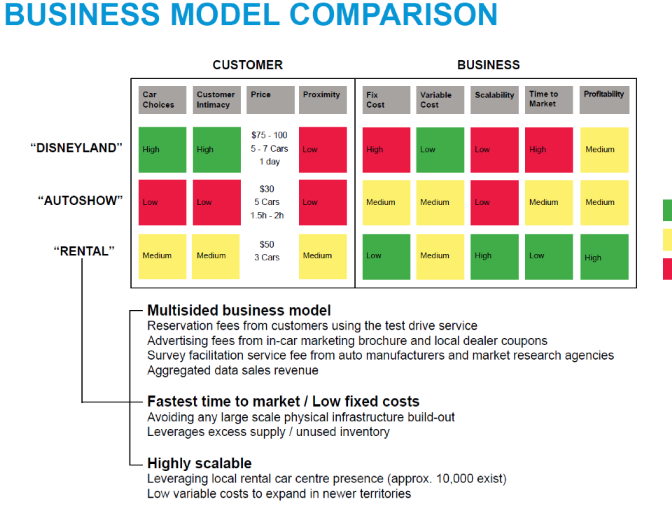iSL8_Strategy_BusinessModelTrycar_Large_3.png