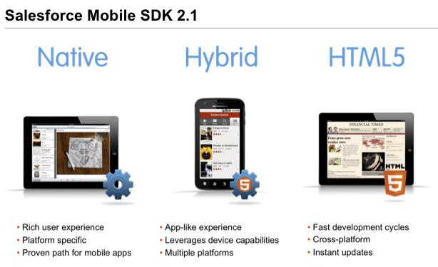 Salesforce Mobile SDK