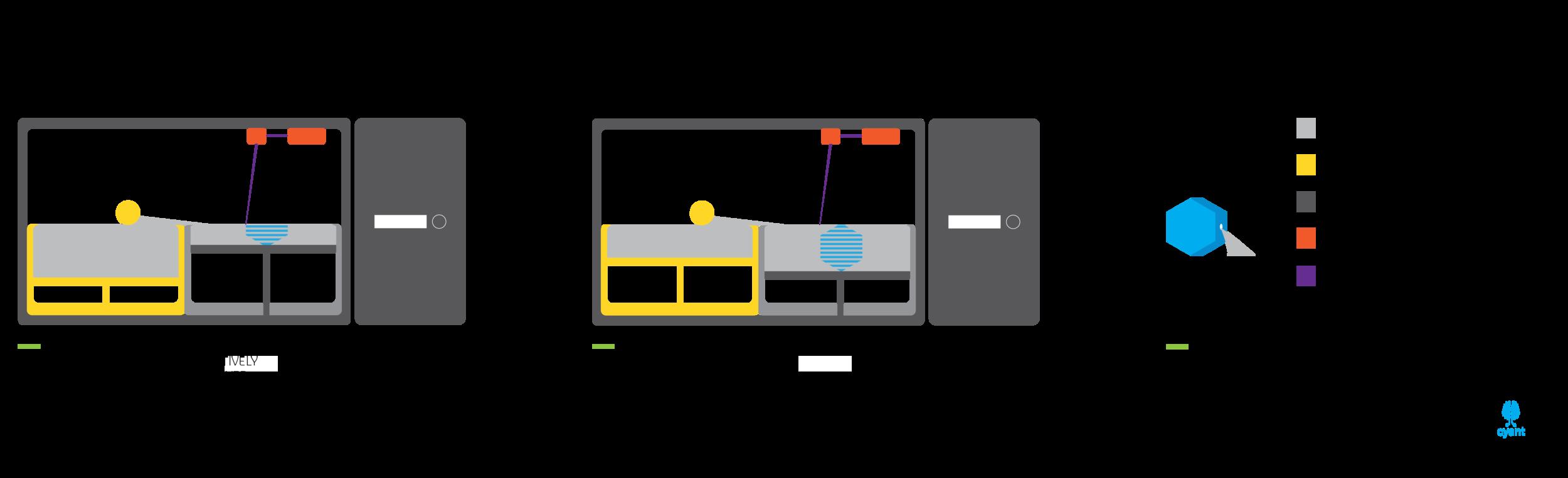 The SLS 3D printing process. (Source: Cyant)