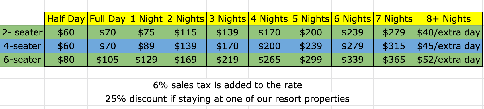CART RENTAL RATES