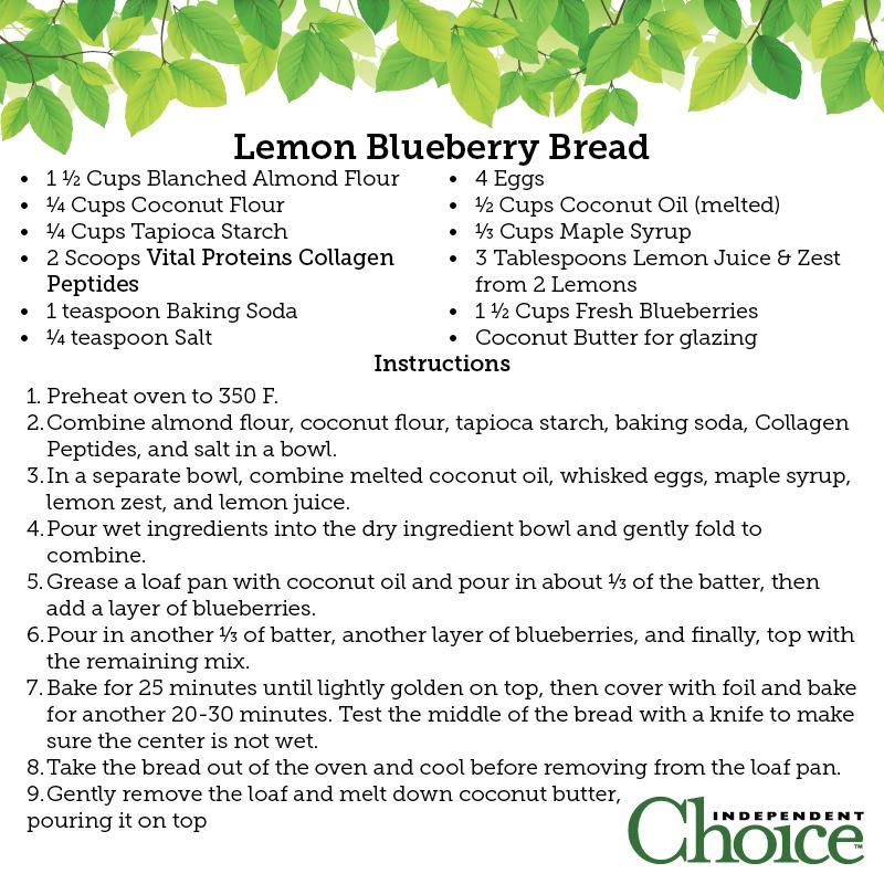 lemon blueberry bread.png