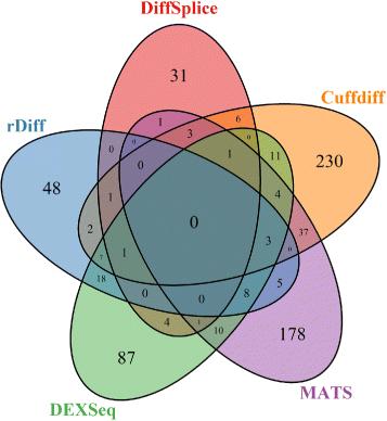 Liu et al. BMC Bioinformatics 2014 15:364  doi:10.1186/s12859-014-0364-4