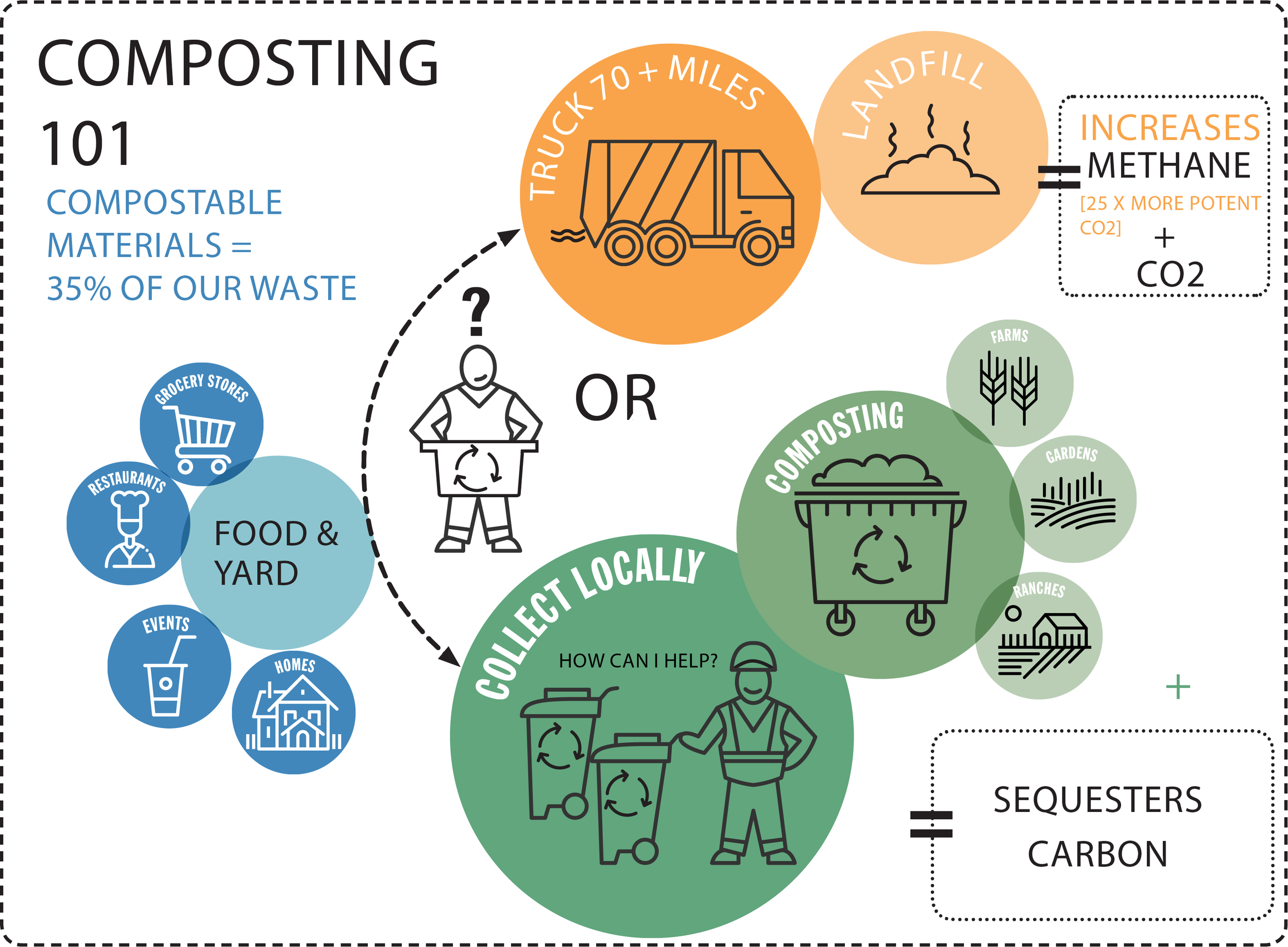composting-graphic.png