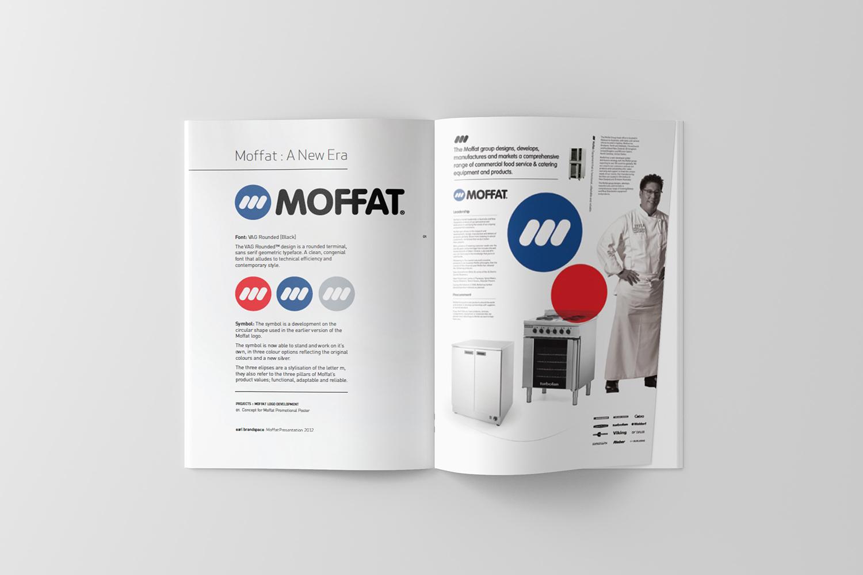 MoffatMockup.jpg