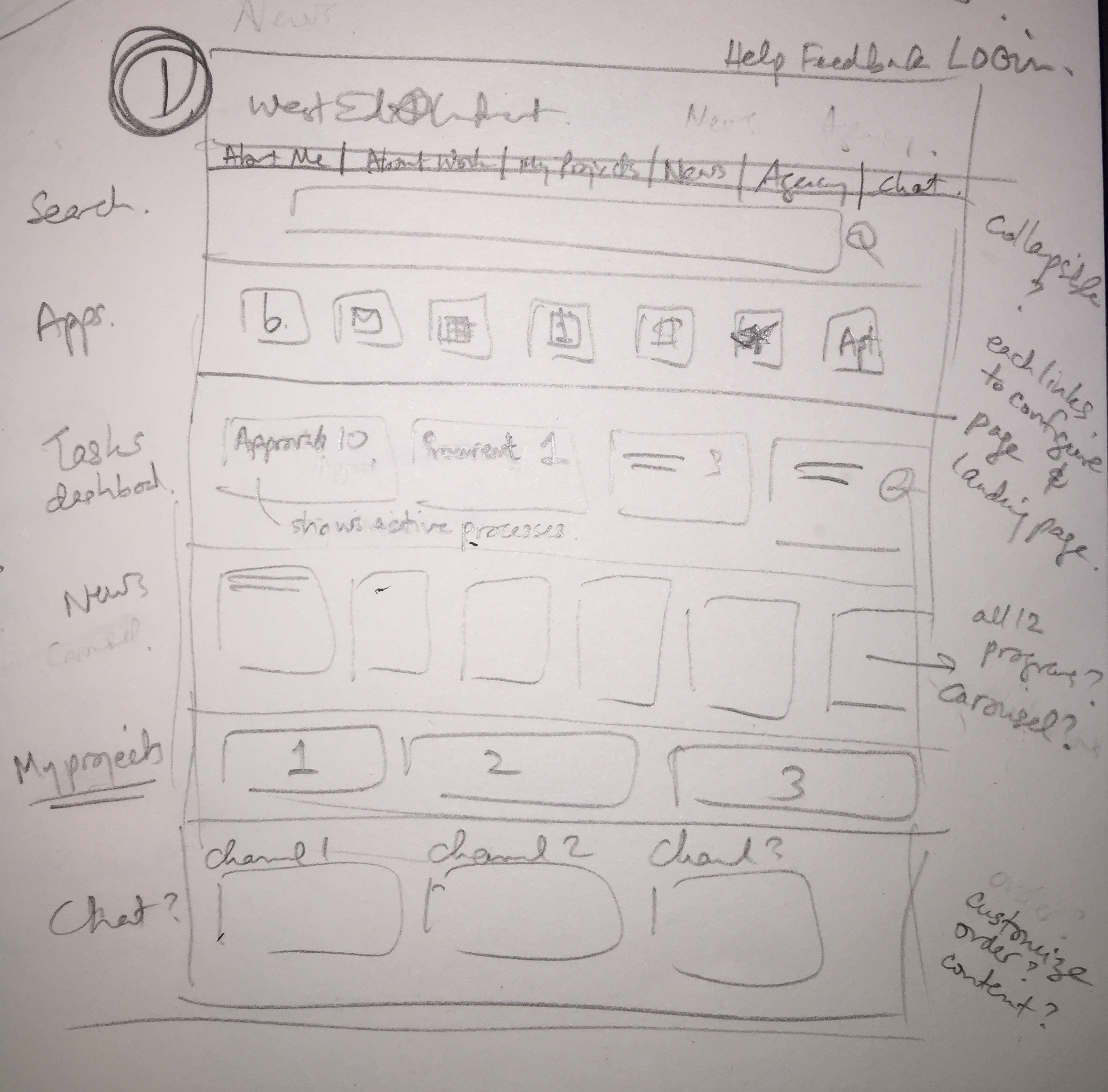 initial pencil wireframe