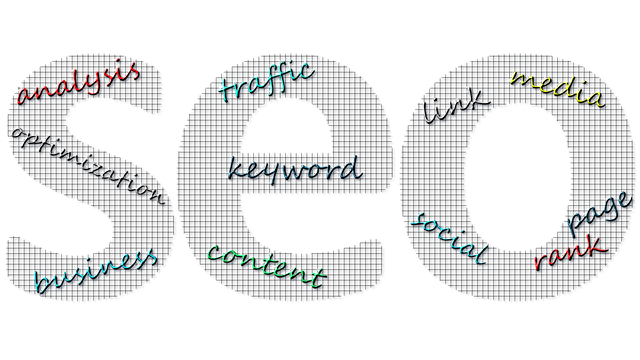 Image of the letters S E O with descriptive words indie the letters.png