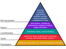 Maslow's_Hierarchy_of_Needs.jpg