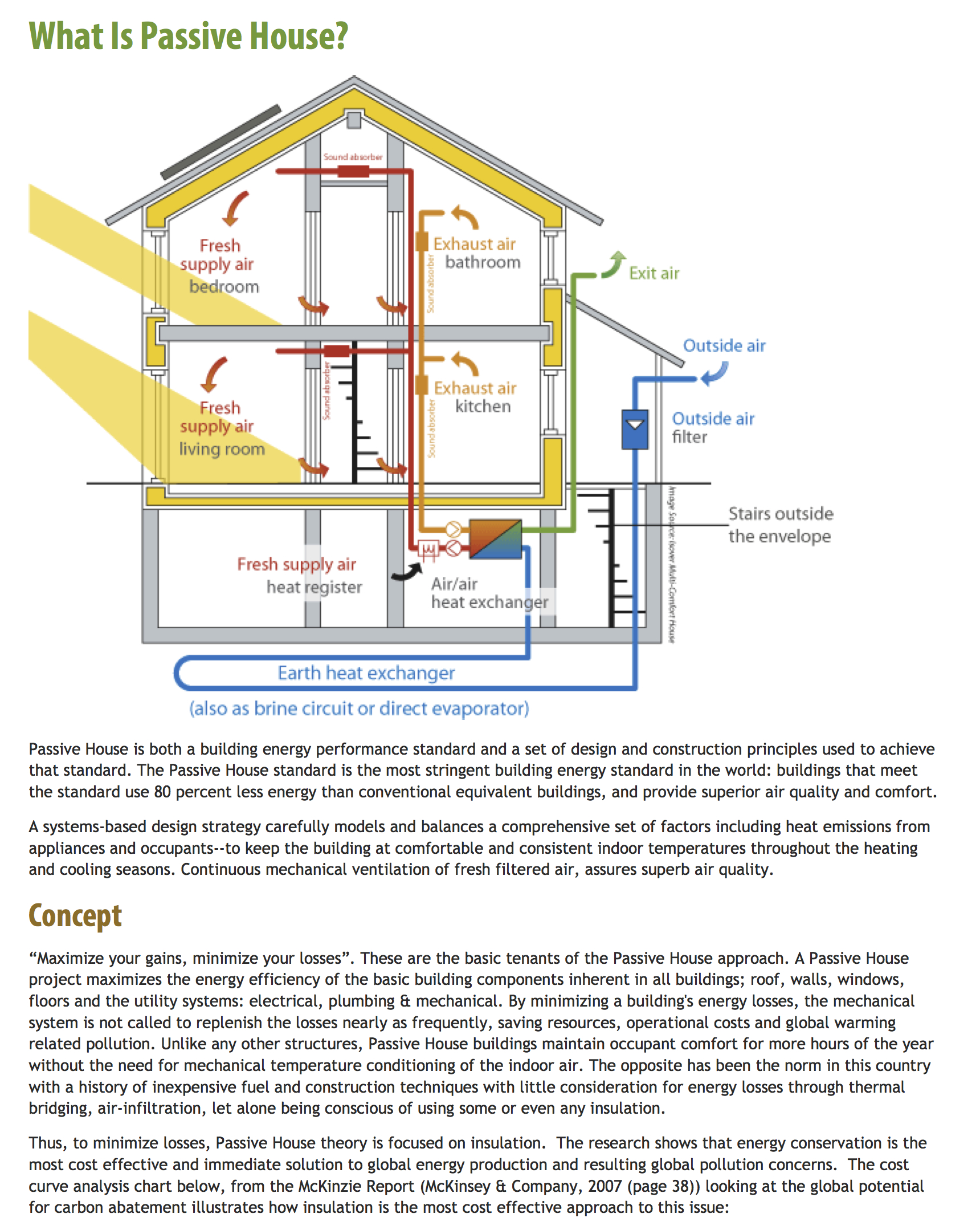 What Is Passive House 1.jpg