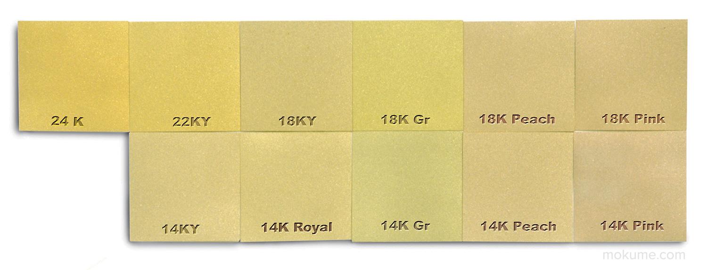 Gold alloys: 14k, 18k, 22k, 24k.