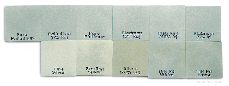 White metal alloys: Palladium, Platinum, Silver.