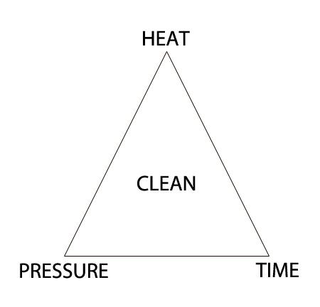 mokume-basics-heat-pressure-time-clean-triangle.jpg