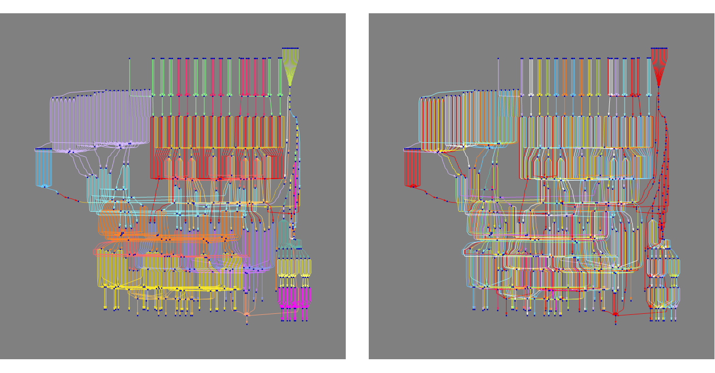 Networktopology in  Conscious Philadelphia  colored as layers (left) and indvidual neurons (right).