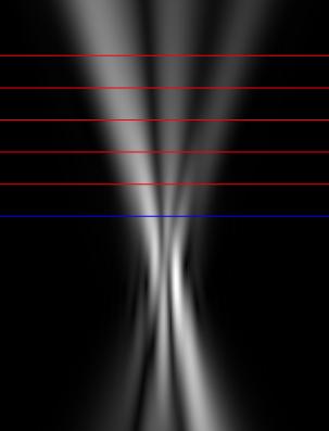 Phase Reconstruction via Gershberg-Saxton Algorithm