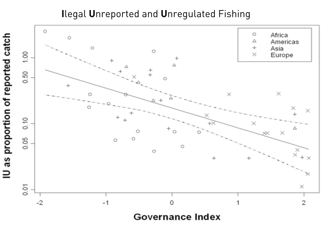 Agnew DJ, Pearce J, Pramod G, Peatman T, et al. (2009) Estimating the Worldwide Extent of Illegal Fishing.