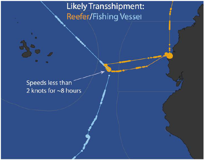 Yellow: ORION S (reefer), Blue: AMERICAN EAGLE   (purse seiner), both Colombian flagged, transhipping in the High seas between   Ecuador and Galapagos Islands.    2015-04-09. Image source Global Fishing Watch