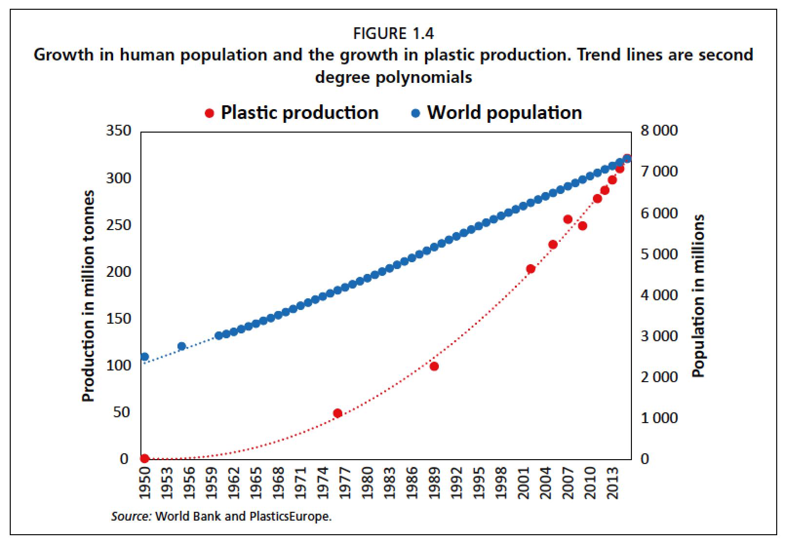 Microplastics in fisheries and aquaculture — Francisco Blaha