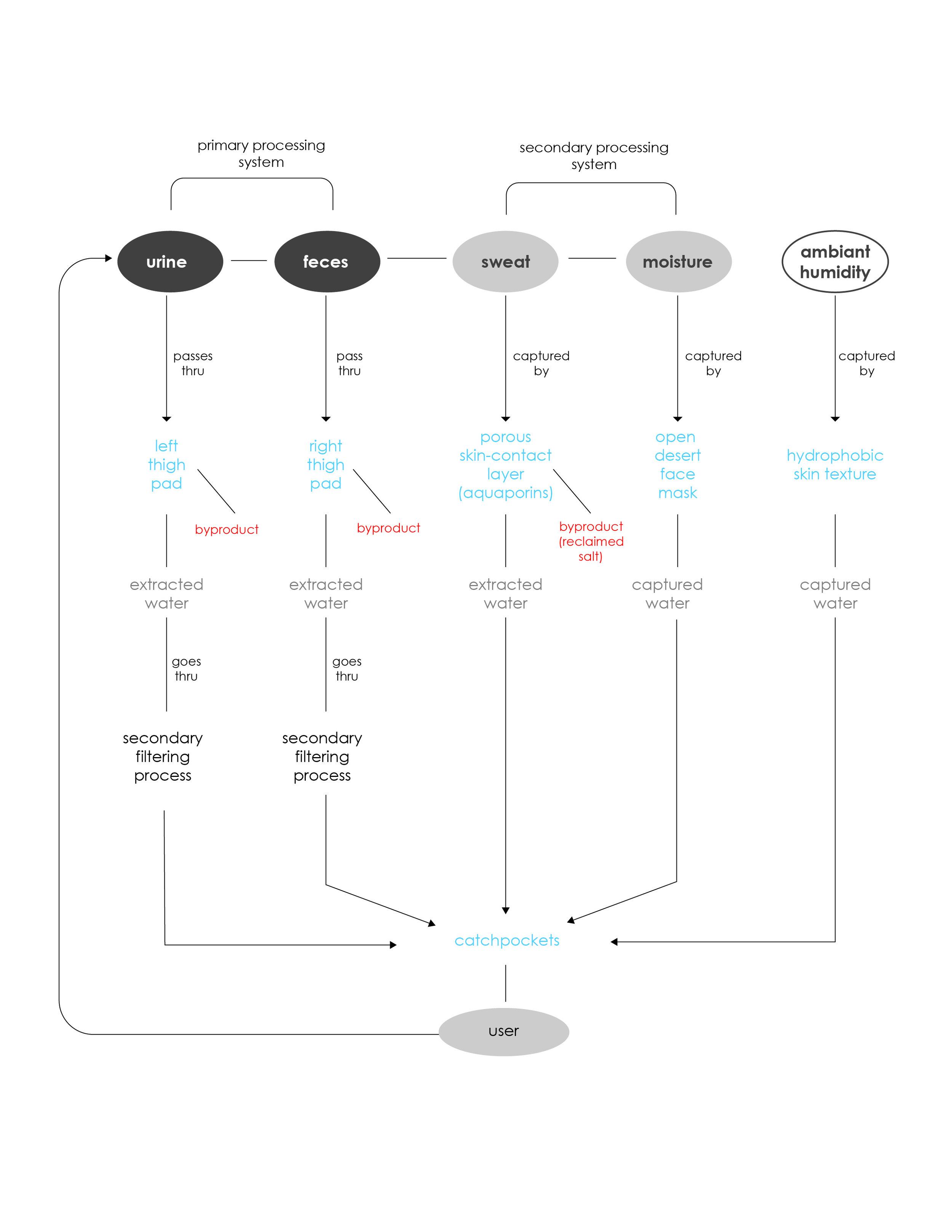 Function diagram.jpg