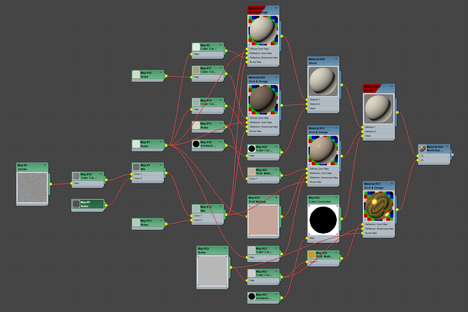 A screenshot of the (very messy) skull shader tree.
