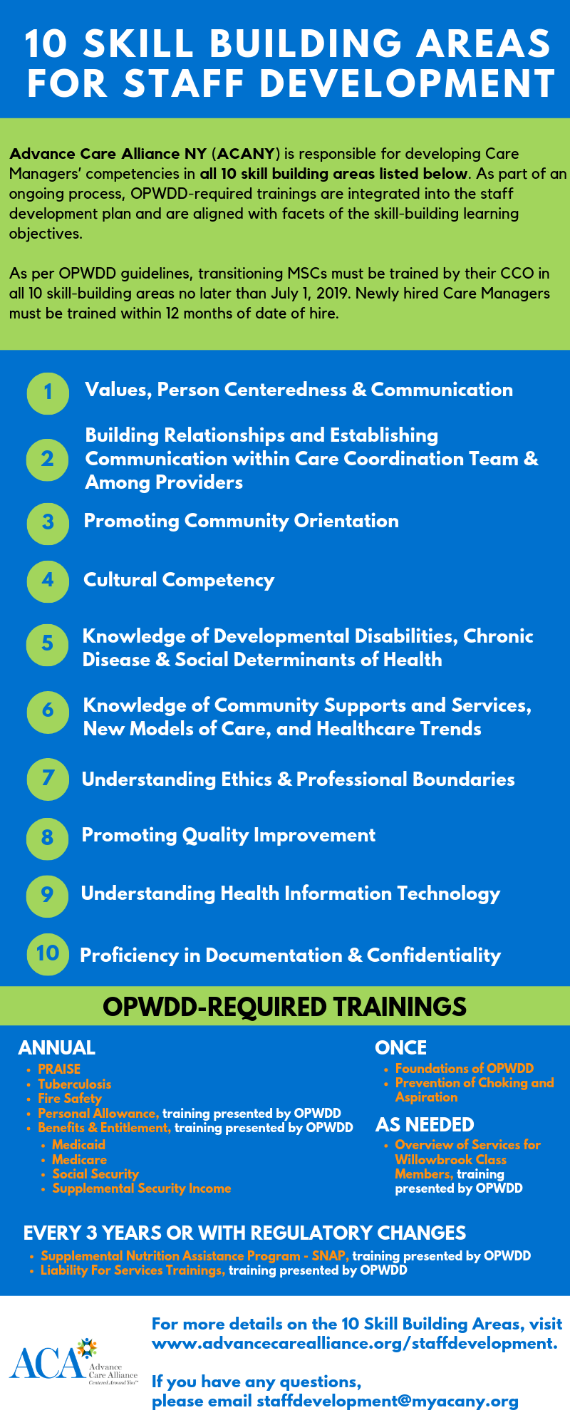 10 Skills Building Areas_Streamlined (3).png