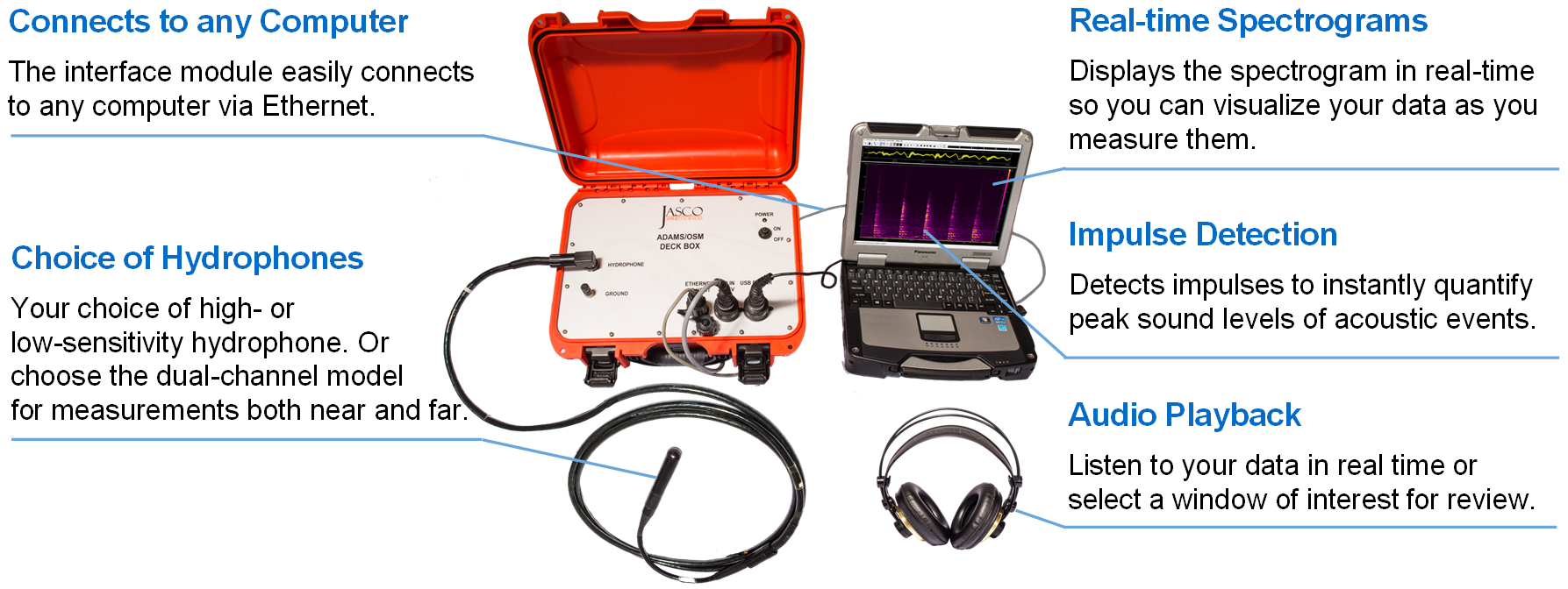 JASCO's underwater sound level meter, the Ocean Sound Meter (OSM), features real-time audio playback, choice of hydrophone, real-time spectrograms, impulse detection, and connects to any computer