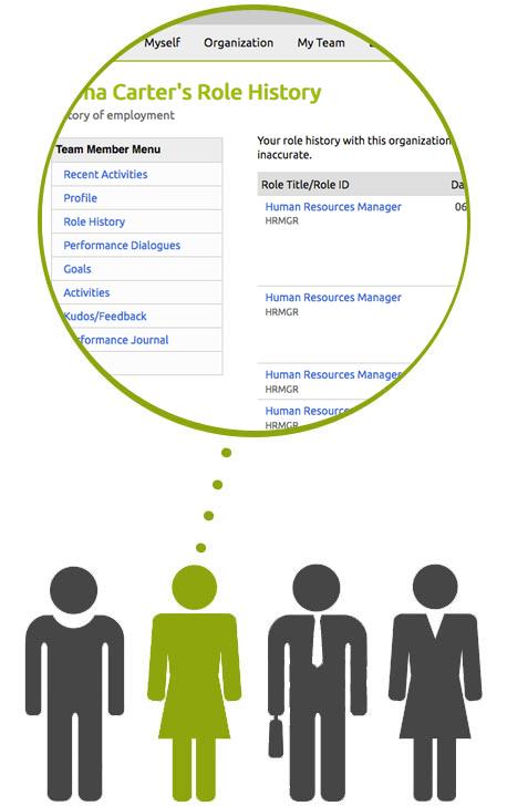 role-management.jpg