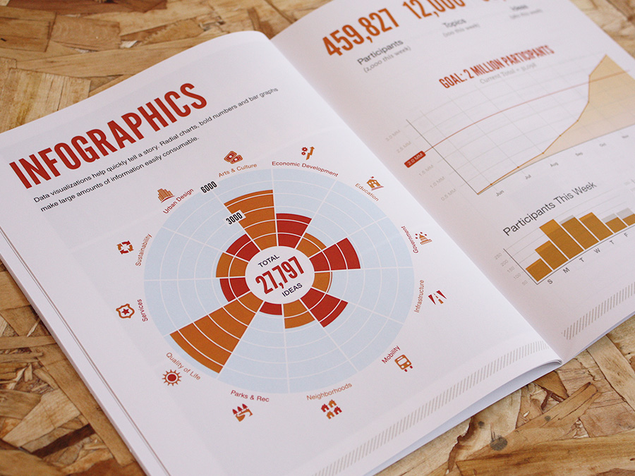 jkdc_mindmixer-brandbook4.jpg