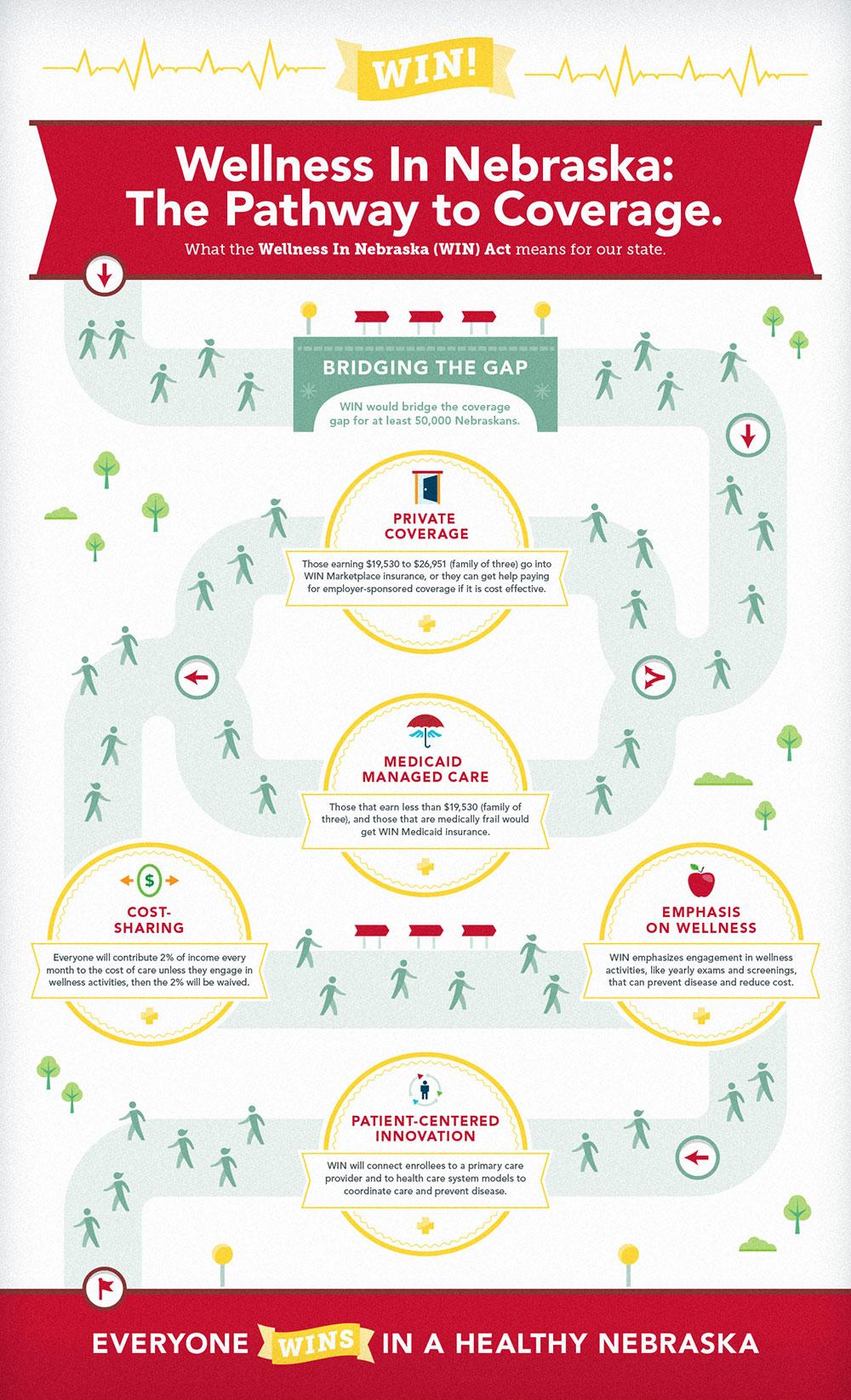 jkdc_appleseed-win_infographic_sm.jpg